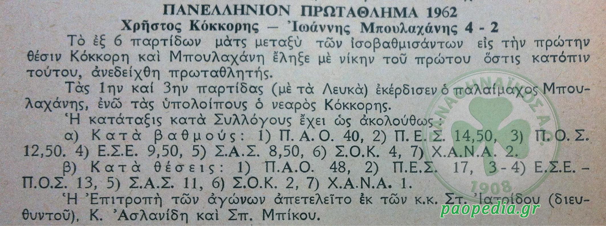Σκάκι: Πανελλήνιο Πρωτάθλημα Ανδρών 1962 (ομαδική βαθμολογία)
